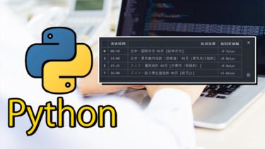 pythonのライブラリの一つPandasで経済指標を表示!